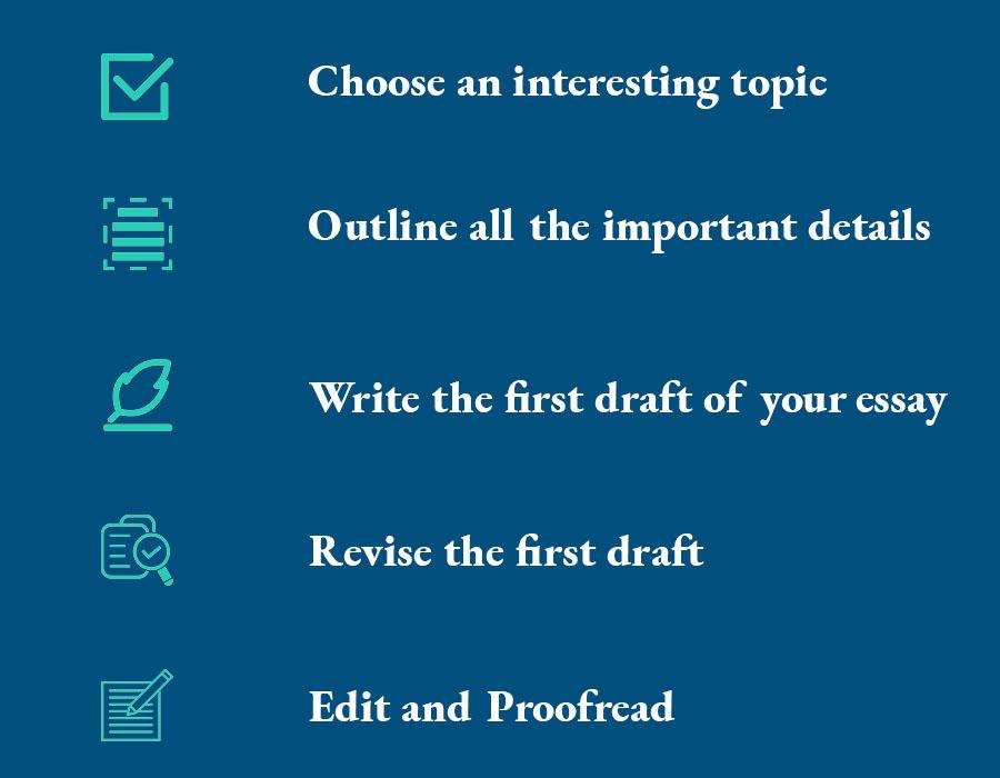 Narrative paper requirements