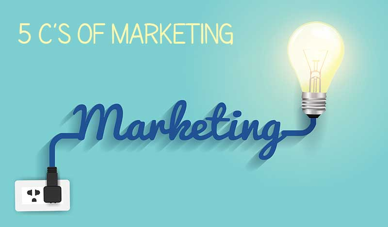 How 5 C's of Marketing in Important ? Global Assignment Help