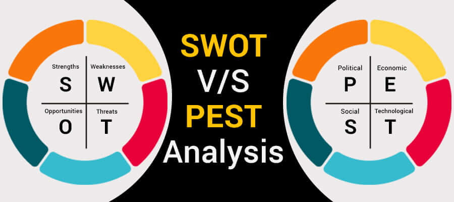 SWOT V/S PEST Analysis: By Global Assignment Help