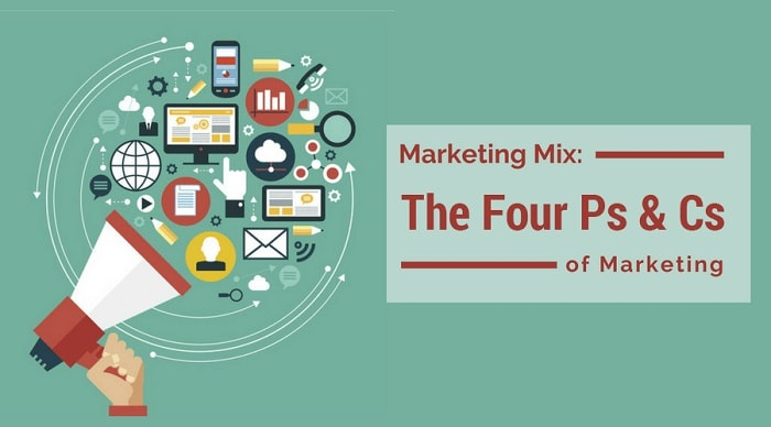 4Ps & 4Cs of Marketing