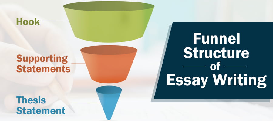 Funnel Structure of Essay Writing