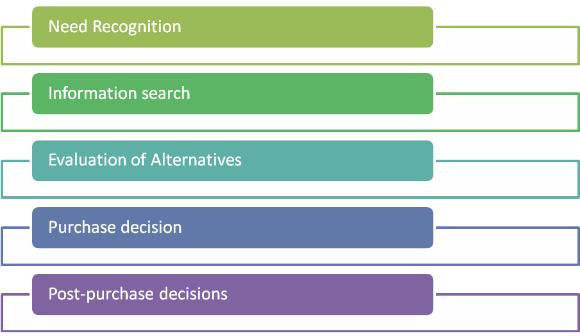 assignment sample marketing intelligence